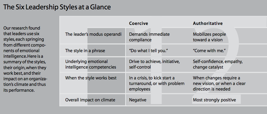 leadership styles positive and negative effects